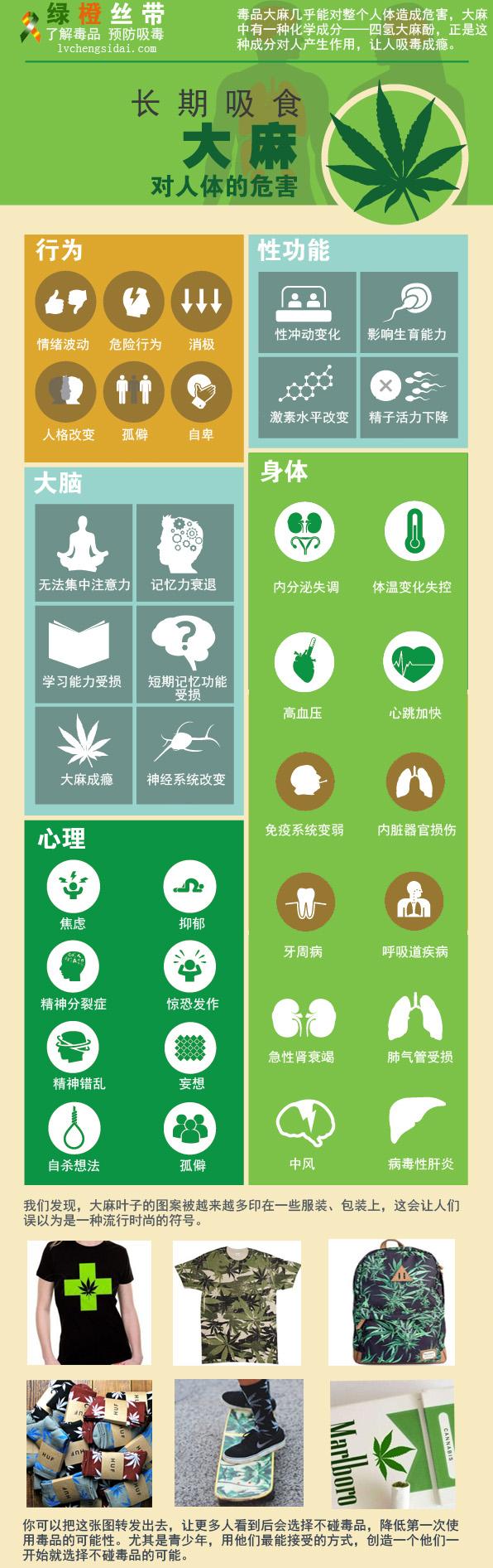 禁止吸大麻