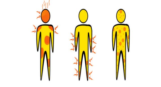 吸毒对身体的危害